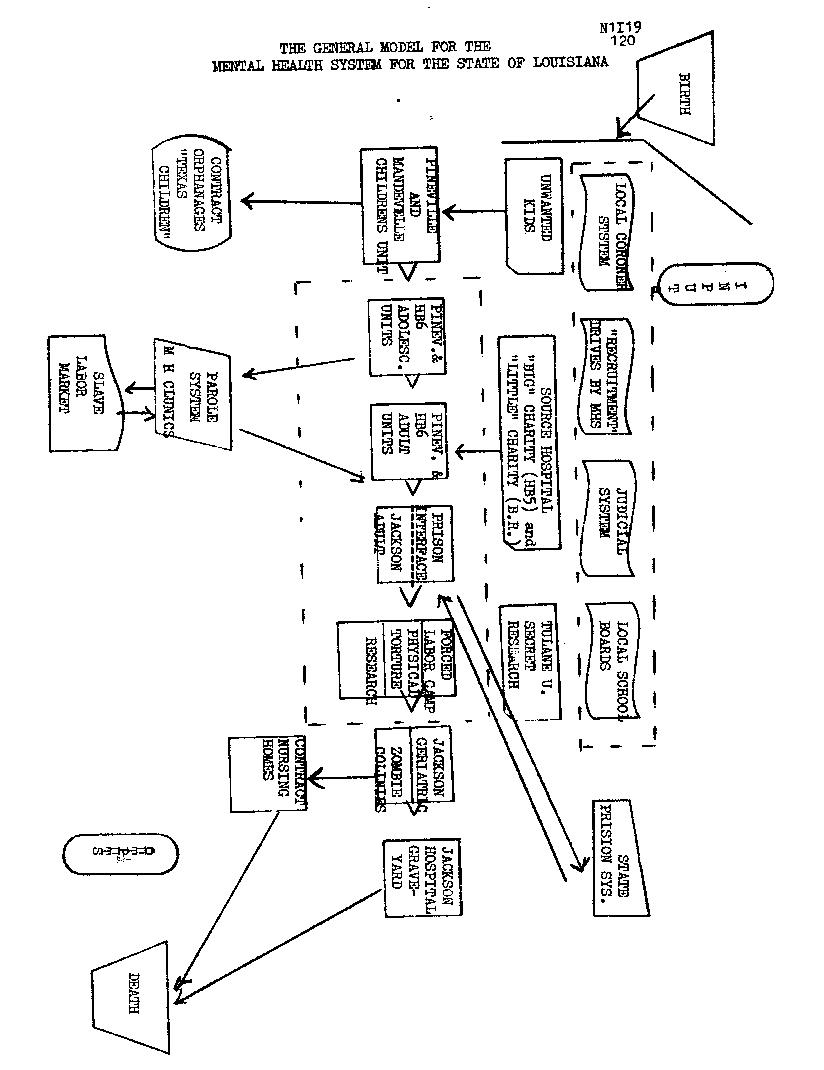 incident n1i19 Switches Wiring Diagram